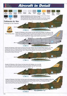 Perfiles y camuflajes durante el Conflicto | Zona Militar Military Weapons, Military Art, Military Aircraft, Old Planes, Falklands War, War Thunder, Aircraft Painting, Jet Engine, Aircraft Pictures