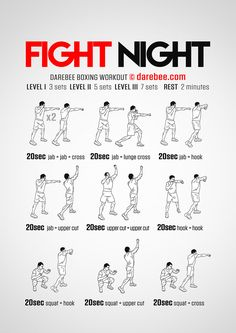 Fight Night Workout - Concentration - Full Body