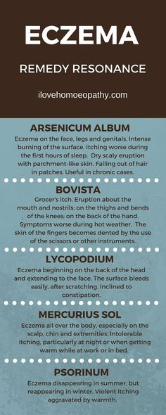 Eczema Homeopathic Remedies