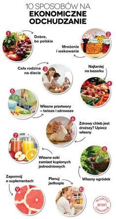 Maki, Wellness, Health, Fitness, Food, Per Diem, Gymnastics, Meal, Health Care