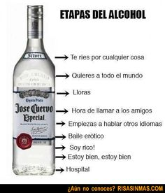 A1/B1 - ¿Qué pasa cuando...? Alcohol Humor, Alcohol Quotes, Funny Alcohol, Funny Spanish Memes, Spanish Humor, Funny Images, Funny Photos, Fun In Spanish, Party Fiesta