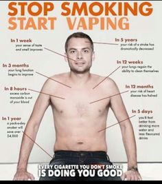 pic about Vaping