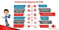 Documents Required for Visa #Visa #studyincanada #canadavisa Via DegreeFromCanada
