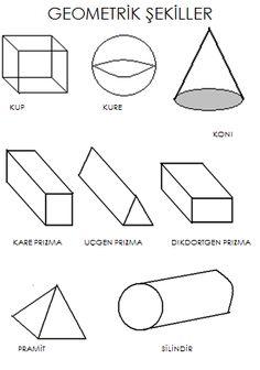 2.sınıf geometrik cisimler ve şekiller