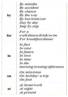 How to use various prepositions