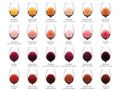 Complete Wine Color Chart