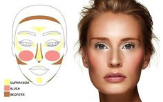 How to correctly  apply illuminator, blush and bronzer