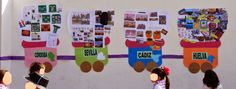 el blog de la seño sara, recursos y materiales para educación infantil, seño sara, educación infantil, elblogdelaseñosara, maestra sara