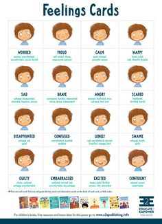 Feelings Cards - free poster download. Printable PDF version available via pin link. Lesson ideas also available. Empower your children with emotional intelligence!