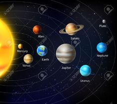 Illustration of Solar system background with sun and planets on orbit vector illustration vector art, clipart and stock vectors. Solar System Poster, Space Solar System, Solar System Model, Solar System Projects, Our Solar System, Solar System Diagram, Solar System Clipart, Galaxy Solar System, Solar System Planets