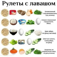 VK is the largest European social network with more than 100 million active users. Raw Food Recipes, Diet Recipes, Cooking Recipes, Healthy Recipes, Gordon Ramsay, Proper Nutrition, Healthy Nutrition, Workout Meal Plan, Food Tasting