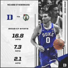 Sports Graphic Design, Sport Design, Basketball Posters, Player Card, Photoshop Ideas, Sports Graphics, Boston Celtics, Esports, Champions League