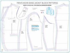 Pattern Making – the formal route | Sewingplums