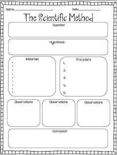 Resultado de imagen de printable scientific method elementary fill in