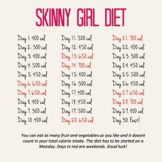 girl diet