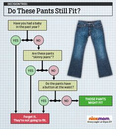 No, our pants don't still fit. That's why we always keep a pair of maternity pants on hand.