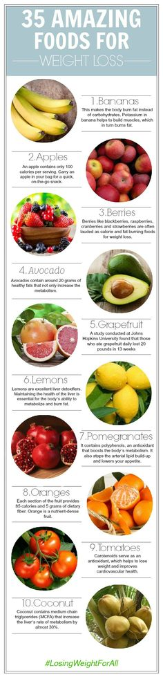 5 Amazing Foods (Superfoods) For Weight Loss ...    #Losingweightforall