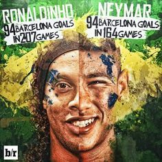 Neymar quickly tallied his goal record at Barca in just 164 games than Ronaldinho!