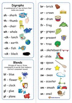 Phonics Resources includes printable phonic sounds charts, phonics games, activities and word cards is part of English phonics - Phonics Sounds Chart, Phonics Chart, Phonics Flashcards, Phonics Blends, Phonics Rules, Blends And Digraphs, Phonics Lessons, Phonics Words, Phonics Worksheets