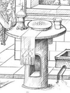 Mittelalterliches Hausbuch (Wolfegger Hausbuch): Bilderhandschrift des 15. Jahrhunderts mit vollständigem Text und facsimilierten Abbildungen. Herausgegeben vom Germanischen Museum. Einen Commentar dazu gab Ralf v. Retberg, Kulturgeschichtliche Briefe (über ein mittelalterliches Hausbuch des 15. Jahrh.) Leipzig 1865 Folio 107