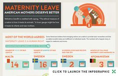 Maternity Leave: American moms do indeed deserve better. Check out the infographic.
