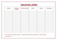 Schede didattiche di italiano.Il verbo - schema da compilare. Sul blog trovi la versione PDF da stampare.
