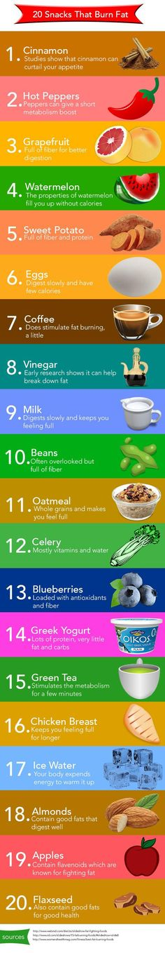 20 snacks that burn fat #health #infographics
