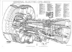 General Electric CF6-80C2 cutaway