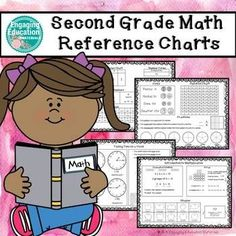 Second Grade Math Reference Charts 2nd Grade Centers, Second Grade Math, Repeated Addition Multiplication, Addition And Subtraction, Resource Room Teacher, Teacher Resources, 3rd Grade Classroom, Future Classroom, Math Key Words