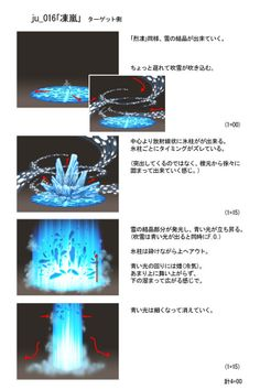 REnex gold collection to the game special effects (Figure 737) _ petal game