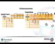 RayCarter WebinarSept2014  Plan en anglais mais bientôt en français