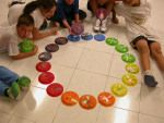 Circulo cromático con pintura centrifugada. Spin painted cromatic wheel