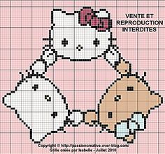 Hello Kitty et ses amis en ronde