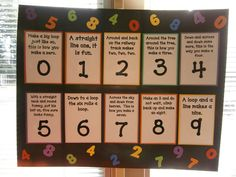 learning to write numbers chart