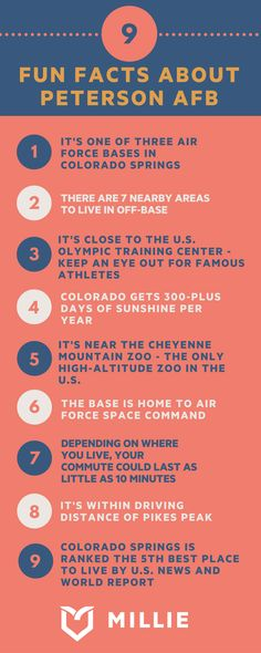 9 Fun Facts About Peterson Air Force Base in Colorado Springs, CO - Visit gomillie.com to find out more!