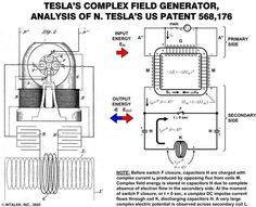The diagram above shows a Tesla generator, which will be used to disassociate the Tungsten fuel rod. Description from intalek.com. I searched for this on bing.com/images