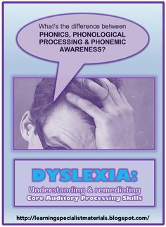 Here is a great article - Dyslexia: Understanding and Remediating Auditory Processing Skills. Key terms are defined and remedial materials are presented.