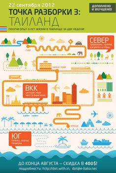 Elena Rodi - Infographic map of Thailand - Can't understand the text but the images pretty much sum up the mountains city and beach destinations on most tourist itineraries