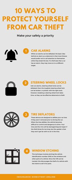 10 Ways to Protect Your Car From Thiefs Frank Lucas, Funny Pictures Of Women, Global Times, Big Brother Tshirt, Wall Tv, Xbox One Pc, Tv Unit Design, Cool Things To Buy, Stuff To Buy