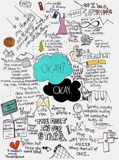 Quotes from John Green's books. Best book ever: The Fault In Our Stars!!!