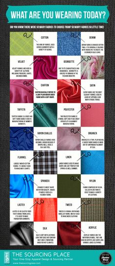 What are you wearing today? Infographic