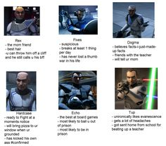 "zankyger: ""Tag yourself, I'm Fives """