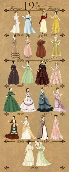 19th Century Fashion Timeline by Terrizae on deviantart! (Day and night fashions for each decade)