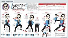 The Gangnam Style | 15 Infographics That Will Make You A GreatDancer