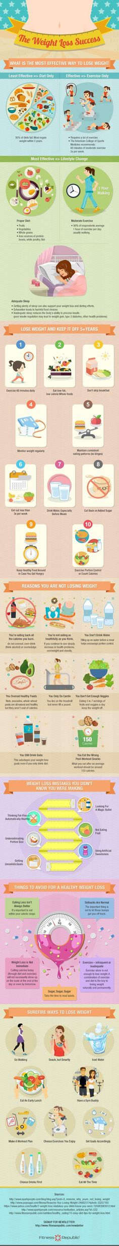 Stay motivated with your diet plan or workout routine with this great online method http://latis.info/DietMotivation