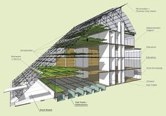 Growing Power wants to build a 5 story Vertical Farm in the middle of Milwaukee!  If you're not familiar with Growing Power, then you need to check this article out. 1 Million Pounds of Food on 3 Acres This is an ambitious project to be sure, but if anyone can do it, Will Allen …