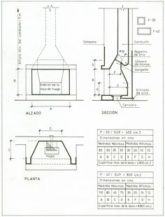 Tabla para medidas de hogar de chimenea lan parrilla for Chimeneas con pulmon