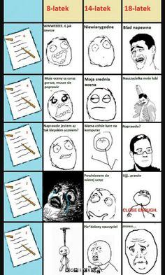 wszystkie memy z neta :v # Humor # amreading # books # wattpad Funny Relatable Memes, Wtf Funny, Got Memes, Fnaf, Haikyuu, Haha, Humor, Humour, Ha Ha