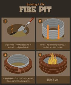 14 Backyard Fire Pit Ideas For Those On A Budget Summer is coming up and that means you are going to want to enjoy making fun snacks like s'mores, but that means you will need to have a fire pit . Read Backyard Fire Pit Ideas For Those On A Budget Fire Pit Area, Diy Fire Pit, Fire Pit Backyard, Backyard Fireplace, Desert Backyard, Fire Pit Ring, In Ground Fire Pit, Fire Pit Plans, How To Build A Fire Pit