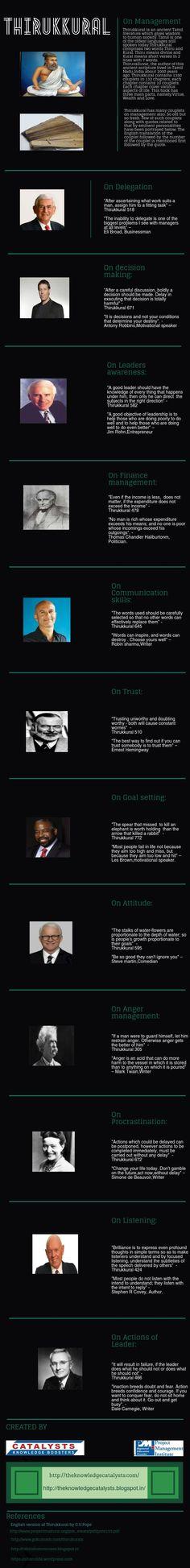 12 Management Mantras by Thiruvalluvar | @Piktochart Infographic